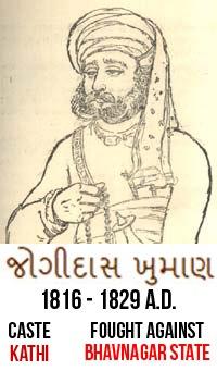 Jogidaas Khuman